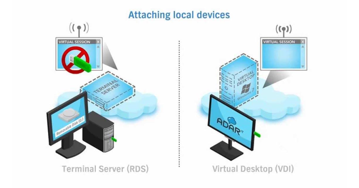 Terminal-Services-vs-VDI